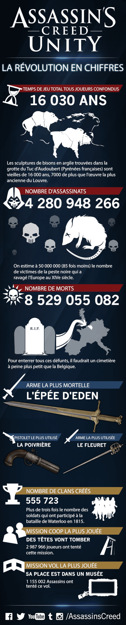 Assassins_Creed_Unity_Infographie
